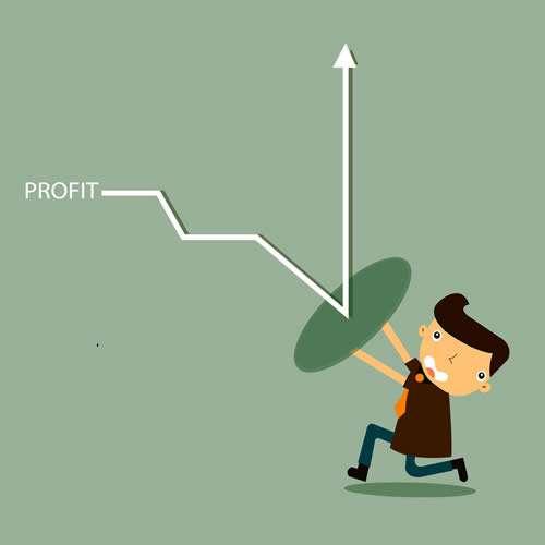 Minimise the Profit Loss
