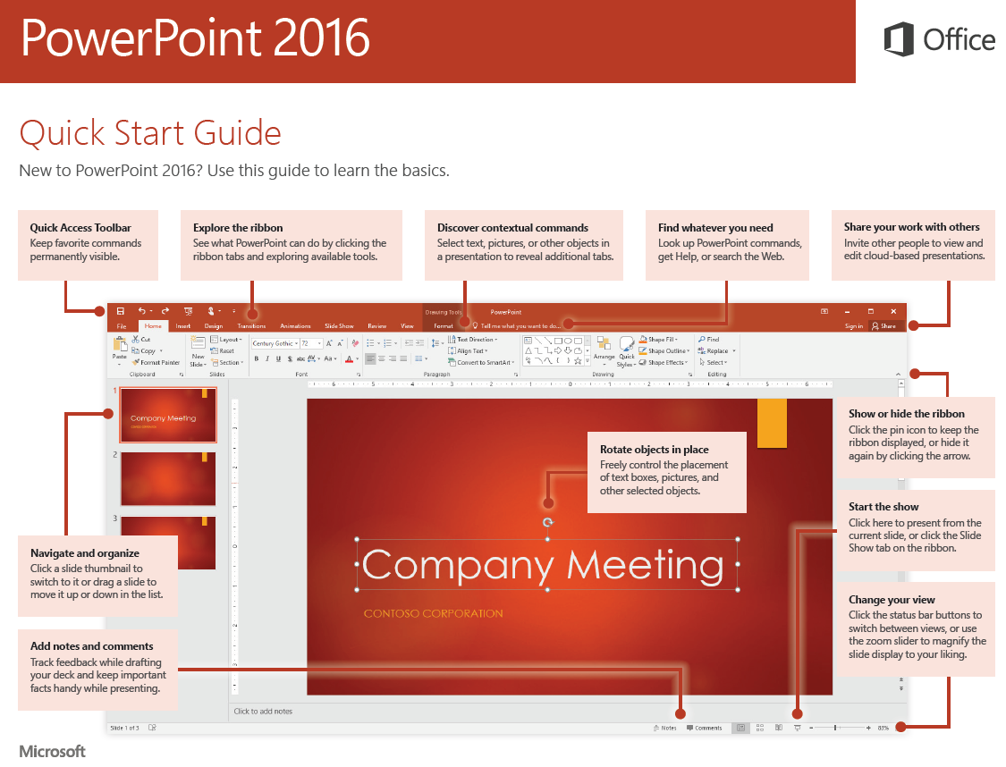 why powerpoint is still the most trusted presentation tool available
